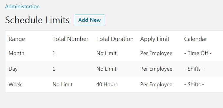 Schedule limits